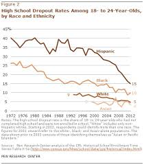 pewresearch org files ft hispanic enro
