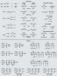 electrical ladder diagram symbols schematic chart on wiring and Wiring Diagram Symbols Chart electrical ladder diagram symbols schematic 1 jpg wiring diagram full version automotive wiring diagram symbols chart