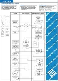 Procurement Documents Template Store