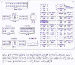 fuse box diagram of 2007 kia rio5 fuse box diagram map fuse box diagram of 2007 kia rio5