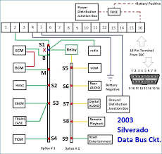 chevy aldl connector schematic wiring diagram show connector diagram furthermore obd2 16 pin connector pinout likewise chevy aldl connector schematic