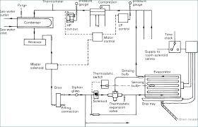 old gas floor furnace schematic data wiring diagrams \u2022 Home Furnace Wiring Diagram mueller furnace wiring diagram older furnace example electrical rh huntervalleyhotels co basic furnace wiring diagram basic furnace wiring diagram