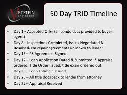 Trid Laws Massachusetts Trid Rules Massachusetts Real Estate Law Blog