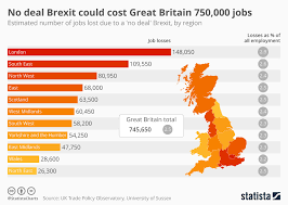 Chart No Deal Brexit Could Cost Great Britain 750 000 Jobs