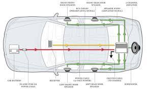 honda accord wiring diagram trunk wiring diagram schematics amplifier installation guide