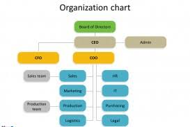 012 Organizational Chart Template Ppt Free Download
