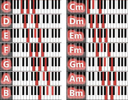 32 easy piano songs for beginners you