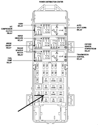 jeep wrangler ac wiring diagram on jeep images free download 1998 Jeep Wrangler Fuse Box Diagram 2002 jeep grand cherokee fuse box ac wiring diagram 1998 jeep wrangler jeep wrangler ignition switch diagram fuse box diagram for a 1998 jeep wrangler