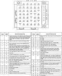 96 lincoln continental fuse box diagram wiring diagram libraries 1996 lincoln continental fuse box diagram wiring diagram third level1996 lincoln fuse box wiring diagram third