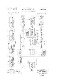 patent us dragline propulsion apparatus patents patent drawing