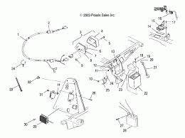 2008 polaris sportsman 500 ho wiring diagram wiring diagram polaris 500 wiring diagram wirdig