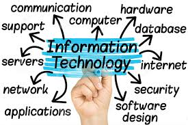 Information Technology Chart Information Technology Analysis Chart By M Sheheryar Naseer