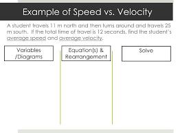 Speed Vs Velocity Ppt Linear Motion Speed Velocity Acceleration