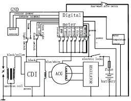 cat eye pocket bike wiring wiring diagram for you • 49cc mini bike wiring diagram pocket 2 stroke rocket colored house rh deniqueodores club cat eye pocket bike body kit cateye pocket bike wiring