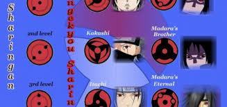 Sasuke Coloring Pages Wallpaper