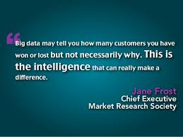 Data Quotes Adorable 48 Quotes About Big Data And Marketing