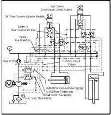bobcat 763 wiring schematic bobcat image wiring similiar bobcat 763 hydraulic parts breakdown keywords on bobcat 763 wiring schematic