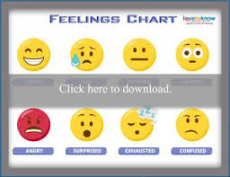 Emotion Chart For Kids Feelings Chart For Children Lovetoknow