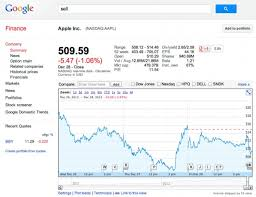 Google Stock Quote Amazing Not Deliberate Says Google On Google Finance Showing Apple Stock