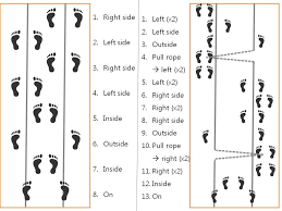 Chinese Jump Rope Patterns