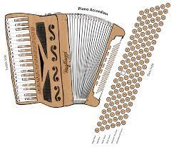 Piano Accordion Diagram Cristoforo Magliozzi