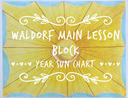 Waldorf Chore Chart Waldorf Main Lesson Block Year Sun Chart Free In Download Section For Subscribers