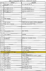 similiar 2008 dodge charger fuse list keywords fuse box diagram dodge ram fuse box diagram dodge durango fuse box