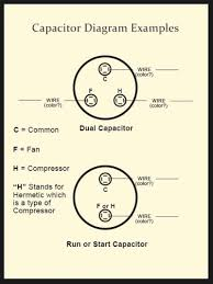 diagram window type aircong carrier panasonic schematic of aircon Window Air Conditioner Outlet Wiring Diagram window type aircon wiring diagram car air conditioner outlet capacitor pickup fuse conditioning unit internal electrical