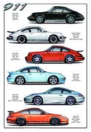 Who Designed The Porsche 911 Porsche 911 History