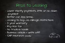 Lease Or Buy A Car For Business Buying Vs Leasing A New Car Which Is Better