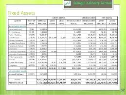 Fixed Asset Inventory Template Policy Register Lovely Assets