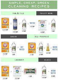 bathroom cleaner recipe borax. cheap green cleaning bathroom cleaner recipe borax