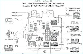 1998 camry fuse box wiring diagram electrical work wiring diagram \u2022 91 toyota camry fuse box location 1998 toyota camry fuse box diagram new 2000 toyota camry fuse box rh amandangohoreavey com 98 camry fuse box location 2002 toyota camry fuse box diagram