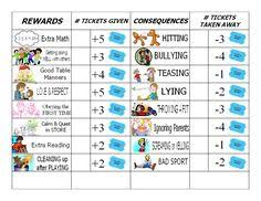 Listening Chart For 5 Year Old 99 Best Behavior Chart Images In 2019 Behaviour Chart