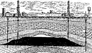 Реферат Нефть происхождение состав методы и способы  Нефть залегает в земле заполняя пустоты между частицами различных горных пород Для добывания её бурят скважины Если нефть богата газами