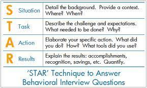 Star Interview Techniques Star Technique Shine In Behavioral Interview Questions Cbl Global