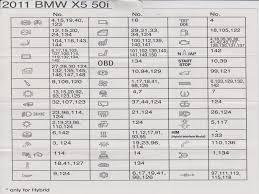 10 bmw x3 fuse box data wiring diagrams \u2022 BMW E39 Fuse Box Diagram location of front fuse box in 2007 2013 bmw x5 trusted wiring diagram rh dafpods co 2008 bmw 528i fuse diagram 1997 bmw 528i fuse box diagram