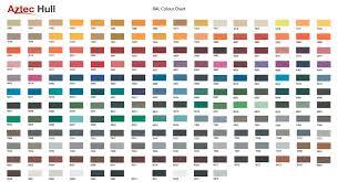 Ral Colour Chart 2016 Ral Colour Chart Aztec Coatings Ltd Powder Coating Hull