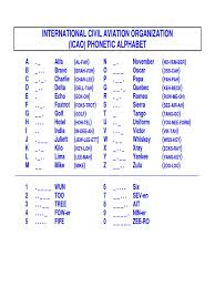 It was devised by the international phonetic association as a standardized representation of the sounds of spoken. Icao Alphabet Pdf