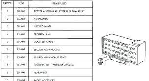 2002 jeep grand cherokee under dash diagrams diy enthusiasts 2002 jeep grand cherokee fuse box diagram at 2002 Jeep Grand Cherokee Fuse Box Diagram