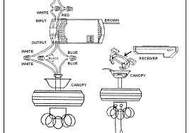 ceiling fan control switch wiring diagram fharates info wiring a wall switch diagram ceiling fan control switch wiring diagram in addition to medium size of wiring to wire a