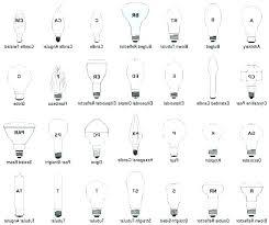 light bulb types chart par light bulb size chart regular light bulb size light bulb types light bulb