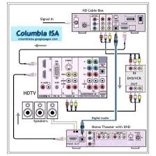 home theater wiring diagrams wiring diagram home theater subwoofer wiring diagram electronic circuit