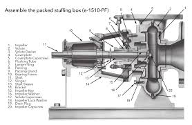 bell gossett series e 1510 end suction centrifugal pumps b g series e 1510 diagram stuffing box construction