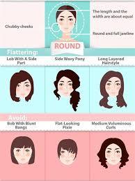 Grande Coupe De Cheveux Pour Femme Mi Long Coupe Cheveux Mi