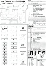 1998 ford f150 xl fuse box diagram under dash and relay f 150 2011 ford f 150 fuse box diagram lovely under hood schematic