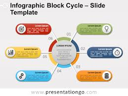 Infographic For Powerpoint Infographic Block Cycle For Powerpoint And Google Slides
