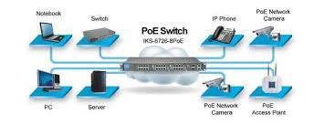 wifi or poe for ip camera which is the best technology news poe wifi connection diagram