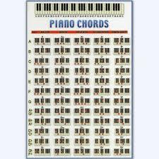 Key Chart H060 Hot Piano Chords Chart Key Music Graphic Exercise Poster Art Print Ebay