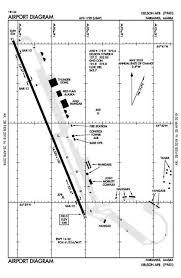 Panc Airport Diagram Wiring Diagram